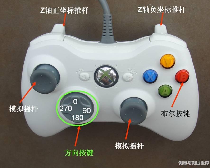 基于Labview用于微软XBOX电玩手柄遥控乐高机器人