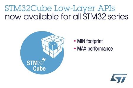 ST完成STM32微控制器全系底层软件部署