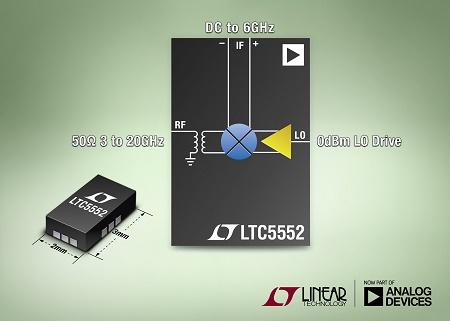 ADI推出超寬帶 3GHz 至 20GHz 混頻器