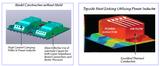 通過3D封裝和組件放置方式解決POL穩壓器散熱問題