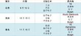 e络盟中国技术研讨会举办,<font color='red'>Micro</font>:<font color='red'>bit</font>将首次在中国亮相