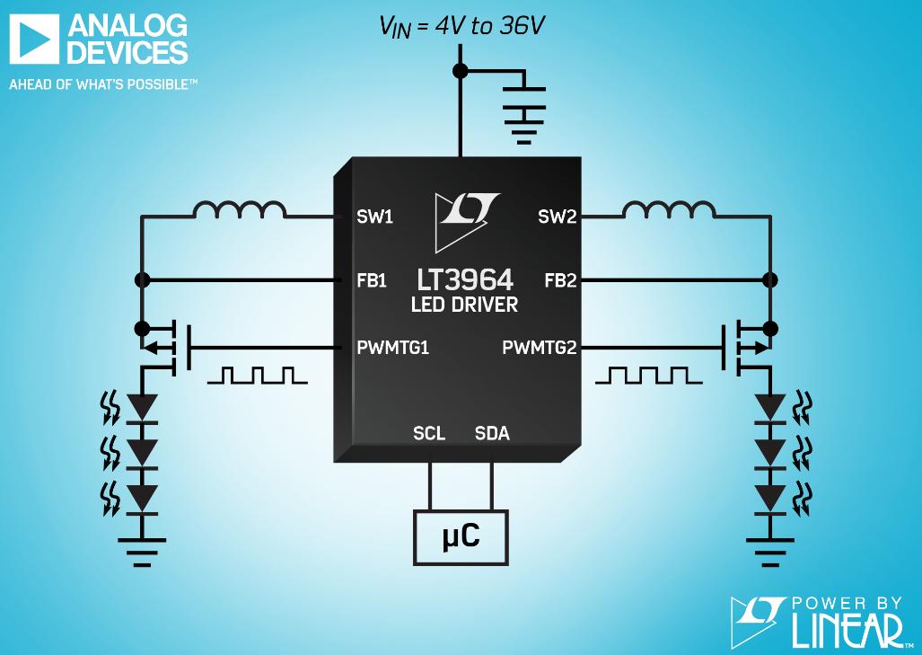 具 I2C 调光控制的 36V、双通道、1.6A  同步降压型 LED 驱动器