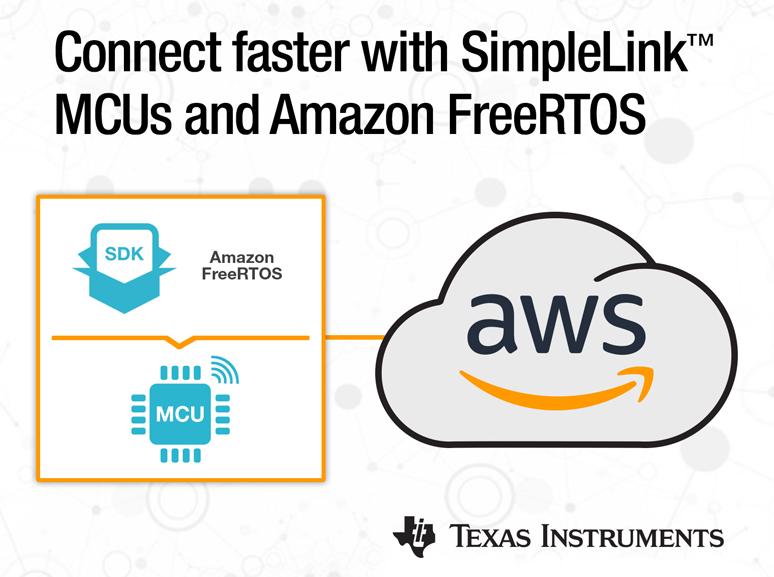 德州仪器宣布其SimpleLink™ MCU平台集成全新的Amazon FreeRTOS