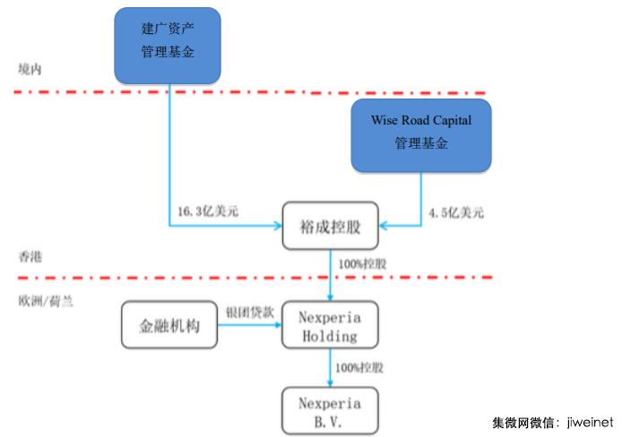 旷达科技购买NXP标准业务方案排第一