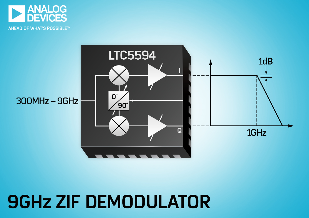 300MHz 至 9GHz 高线性度 I/Q 解调器支持 1GHz 带宽