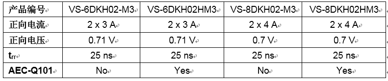 Vishay新款整流器可大幅提高功率密度、性能效率和设备可靠