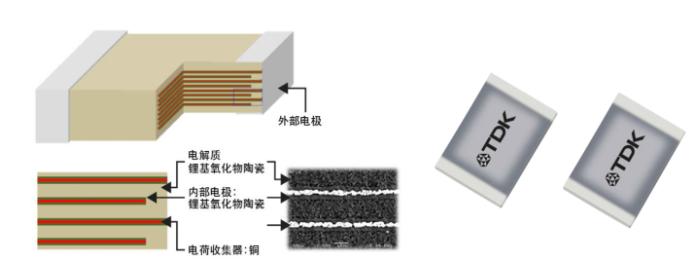 TDK推出固態SMD充電電池 支持多組串并聯