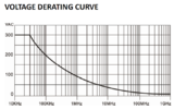 示波器测量电源纹波时的注意事项