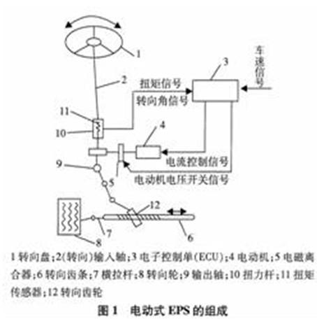 单片机的电动助力转向系统驱动电路设计