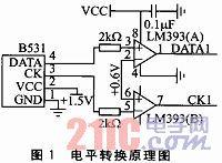 USB接口的多功能容栅传感器测量系统