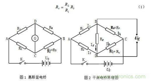 详解用非平衡电桥如何测量电阻