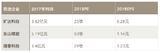 Nexperia股权引多家公司竞购,资本运作方式的选择引发关注