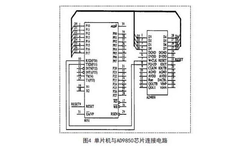 AD9850与单片机接口电路的正弦信号发生器设计