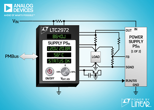 数字电源系统管理器支持转换效率监视