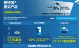 英特尔推出OpenVINO™工具包,视觉智能变革物联网