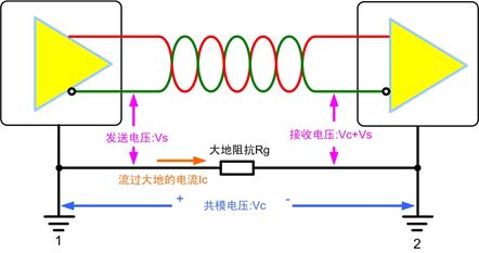 如何解决CAN/RS-485总线通讯异常问题?