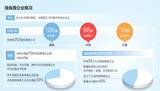 人民日报:中国独角兽企业缘何成长这么快?