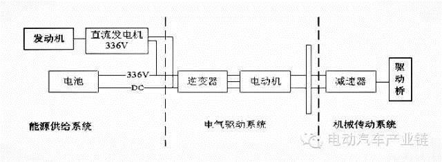 混合动力汽车系统电路结构设计