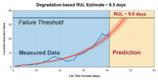 MathWorks 为 matlab 添加新的预测性维护产品