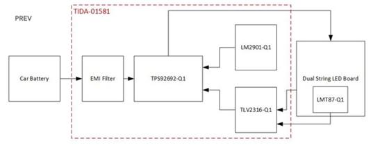 大联大世平推出基于TI产品的汽车日间行车灯LED驱动器参考