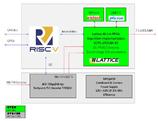 大联大世平推出基于Lattice ECP5的SoC电子流媒体后视镜方案