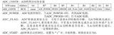 STC15F2K60S2实现A/D转换