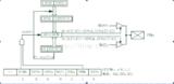 STC15F2K60S2芯片PWM的应用