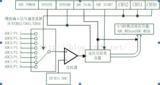 STC15F2K60S2芯片A/D转换器的应用