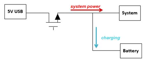 线性充电器的基本功能