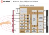 耐用的单芯片解决方案降低汽车3D HMI设计成本