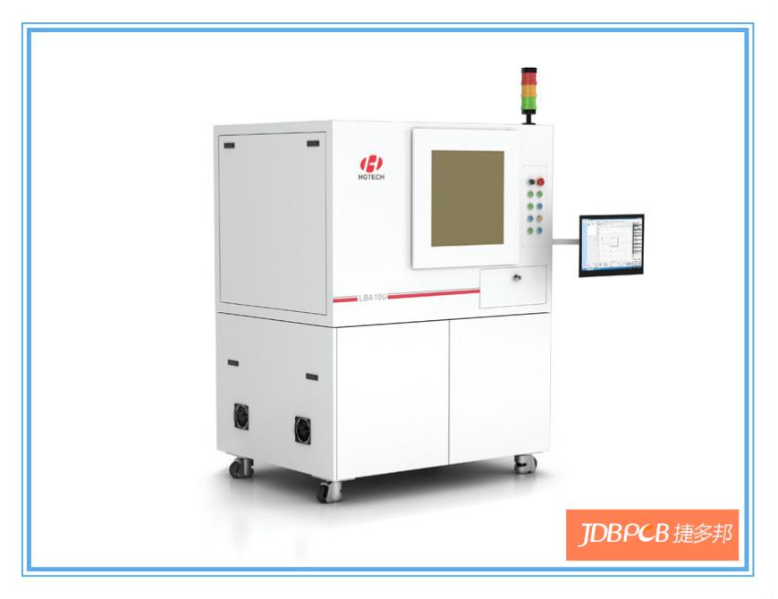 PCB激光切割機市場動態