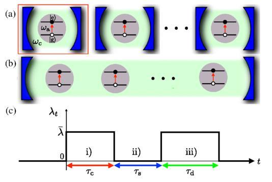 阿德萊德大學研發全球首款量子電池 量子糾纏或實現1秒快充
