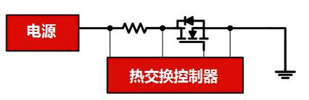 MOSFET - 热插拔原理
