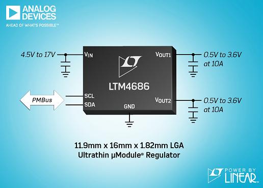 ADI数字电源系统管理功能的双通道 10A µModule 稳压器