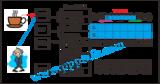 51单片机控制温度传感器DS18B20