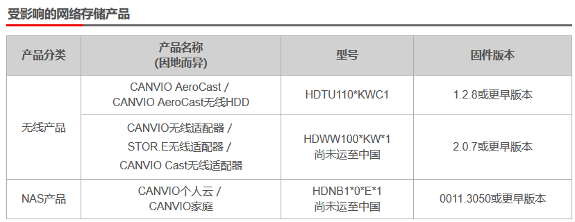 TDSCSA00436: CANVIO网络存储产品存在多个漏洞
