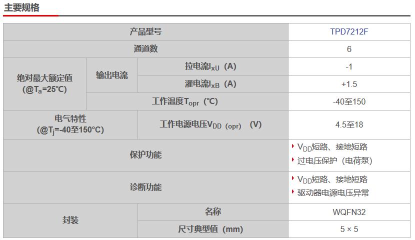 东芝推出紧凑型功率MOSFET栅极驱动器智能功率器件