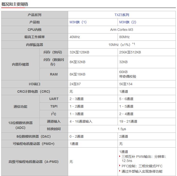 东芝基于Arm Cortex-M3且具备先进功能的低功耗微控制器