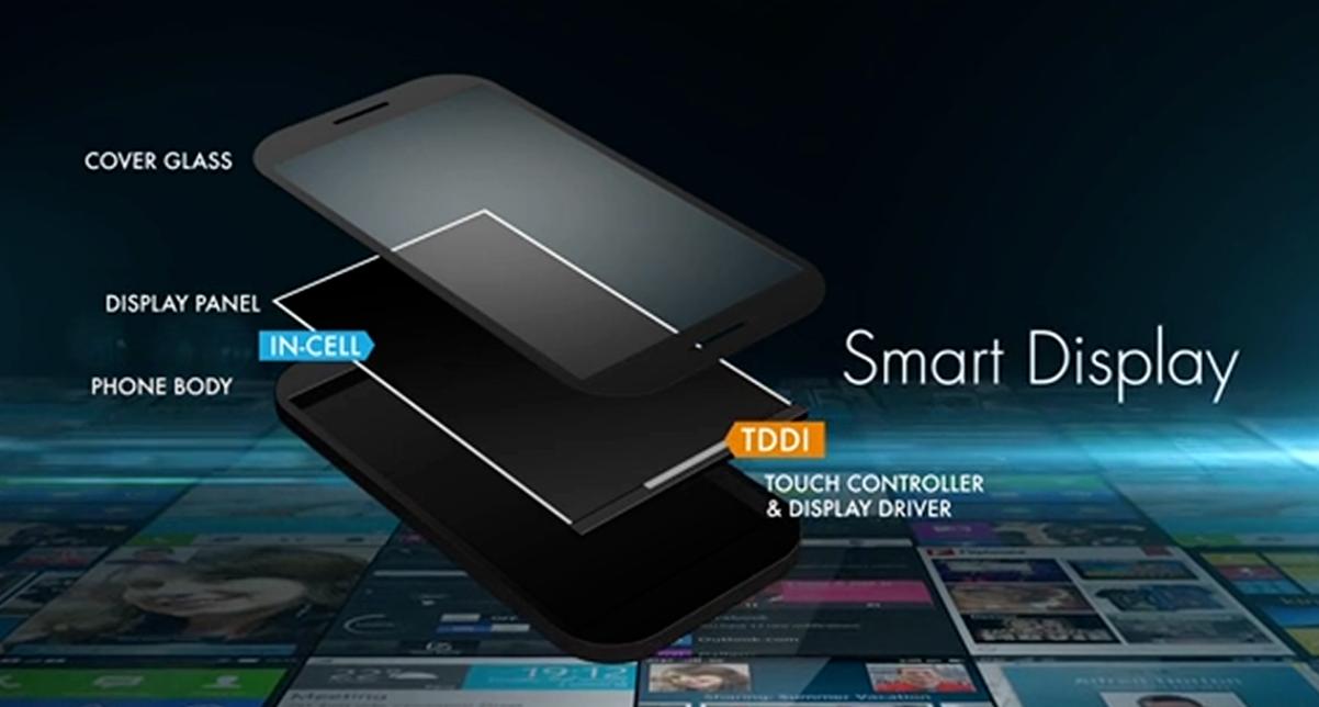 智能手机催化TDDI市场爆发,80nm工艺成主流