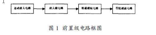 一种便携式心电监护仪前置放大电路和抗干扰的设计(一)