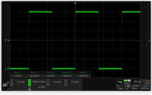 带您了解示波器参数测量背后秘密