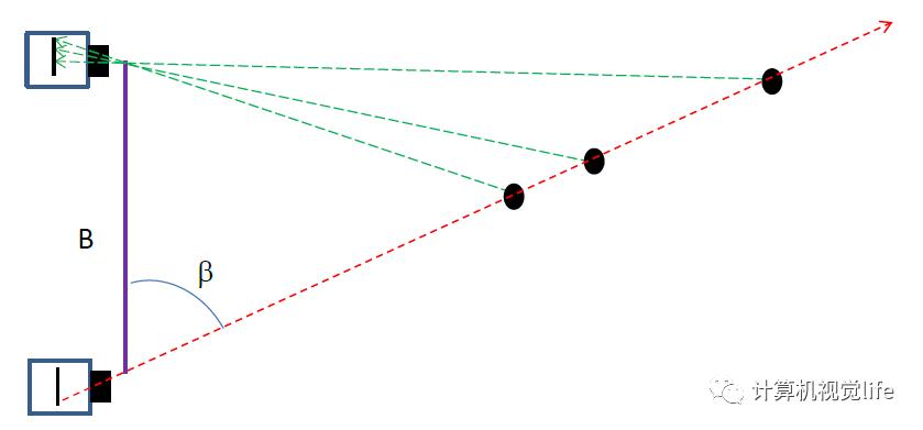 光學革命—聯發科技推出雙目結構光參考設計