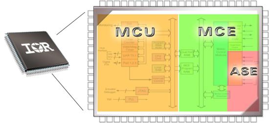 英飞凌IRMCF188在变频空调设计中的应用