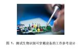 用于生物计量可穿戴设备的光学心率传感器系列文章2