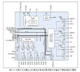 大联大友尚推出ST直流无刷电动机控制芯片解决方案