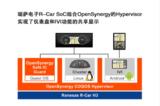 瑞萨联合OpenSynergy,实现仪表和车载信息娱乐系统共享显示