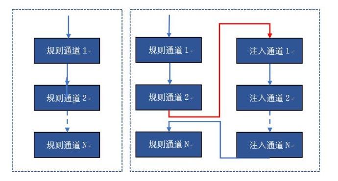 【STM32电机矢量控制】记录8——ADC三电阻采样