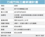 強化投資臺灣,力成砸500億新臺幣興建FOPLP生產線