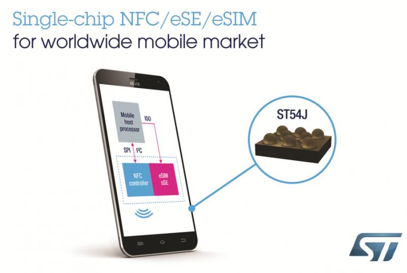 ST推出嵌入式安全单元产品家族第四代产品