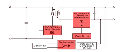 电源模块中隔离电压3000VDC的作用都有哪些?